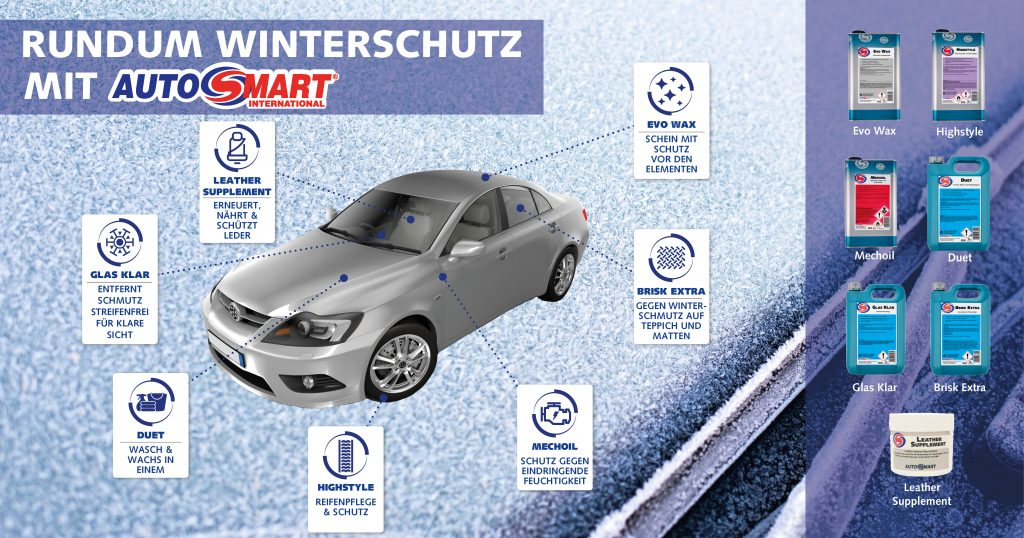 Winter Campaign 2018 Product Selection Chart Facebook Image Post Germany